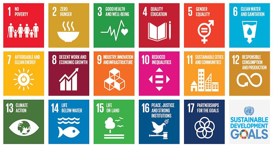 SDGs Poster