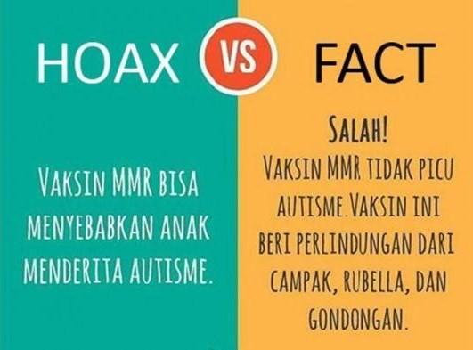 Hoax-Vs-Fact-prihal-berita-kesehatan-157462159