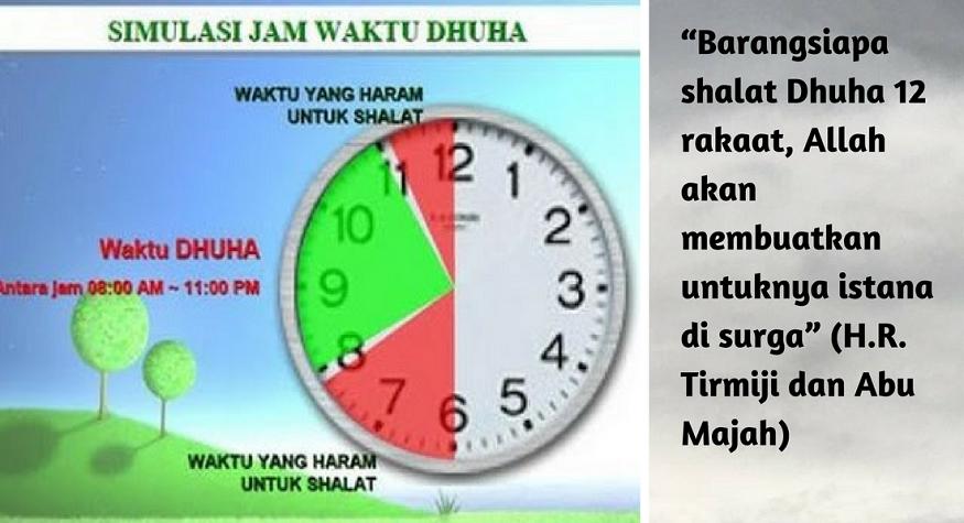 Tata Cara Dan Fadhilah Shalat Dhuha Palontaraq