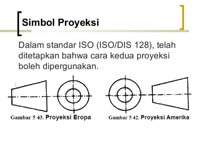 Simbol Proyeksi - Pemanah dan Target. (foto: ist/palontaraq)