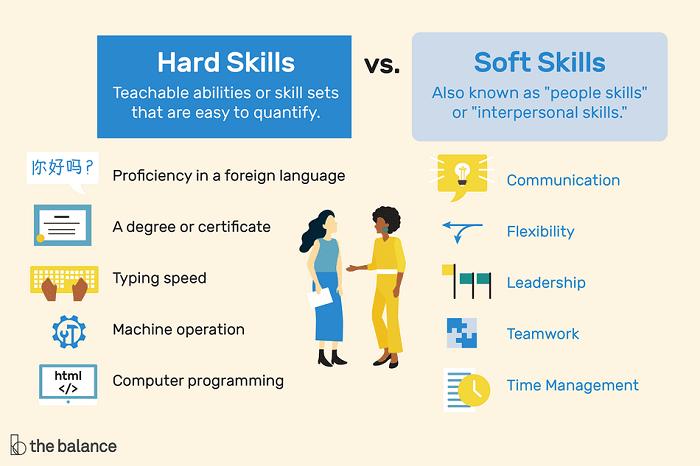 Hard Skills dan Soft Skills. (foto: balance/*)