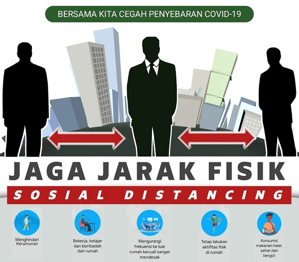 message for social distance