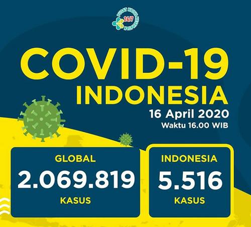 Per 16 April 2020